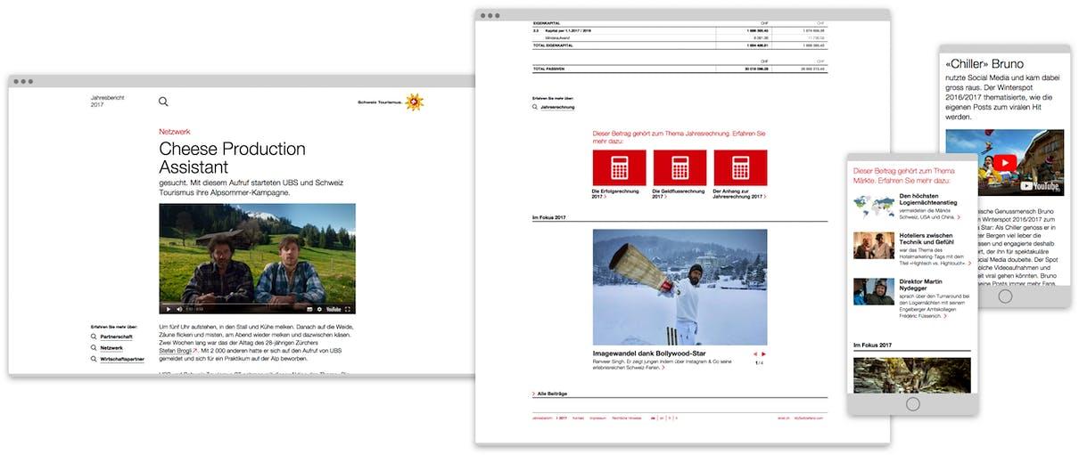 Schweiz Tourismus Geschichten